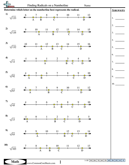 Algebra Worksheets - Finding Radicals on a Numberline worksheet