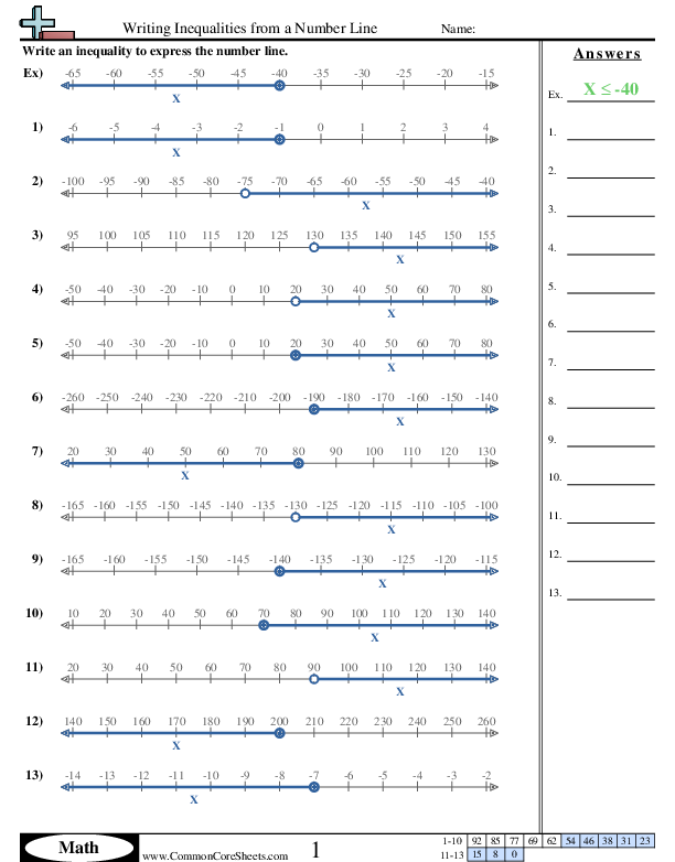 Algebra Worksheets - Writing Inequalities from a Numberline  worksheet