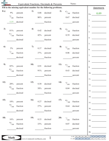 Converting Forms Worksheets - Equivalent Fractions, Decimals & Percents  worksheet